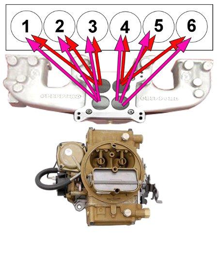 77 AMC Gremlin Clifford Intake &: Holley 600 Carburetor 1